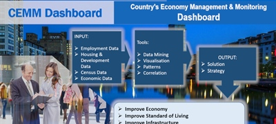 CEMM - Country's Economy Management &...